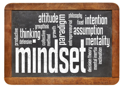 mindset word cloud
